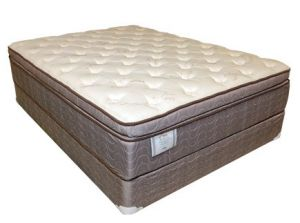 Eros No-Flip Pillow Top Mattress Collection